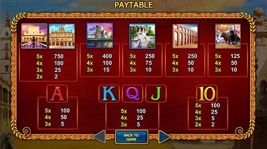 Olé España casino online