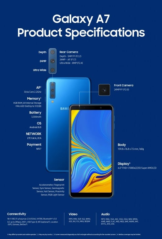 especificaciones-de-Samsung-Galaxy-A7-2018