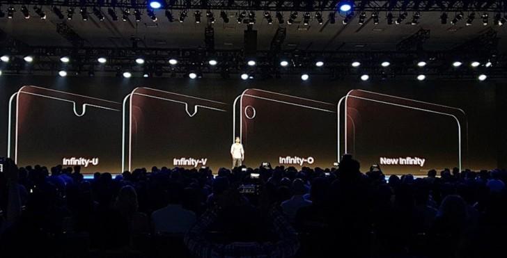 Futuros notchs de Samsung