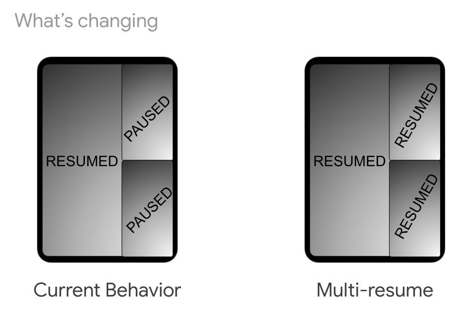 ventana multi-resume de Android